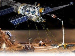 Teleportation - NASA